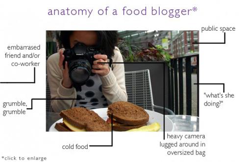 I FoodBloggers conquisteranno (in parte) il web. Ecco come …