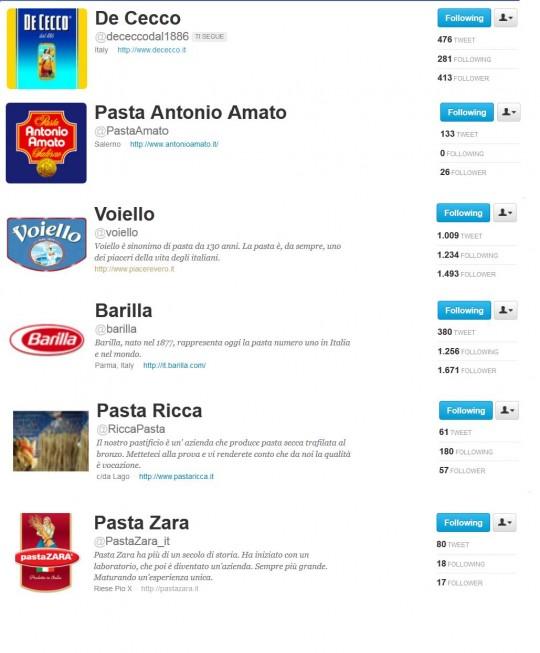 brand produttori di pasta su twitter