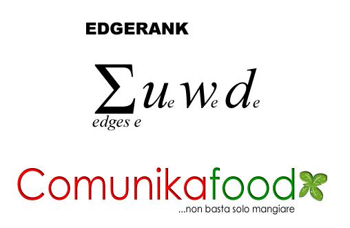 Visibilità Post su Facebook: EdgeRank a parte [Caso Pratico]