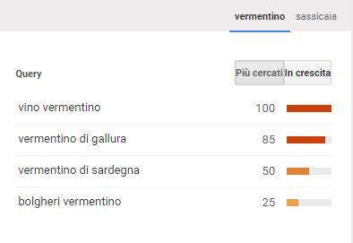 query_vino_vermentino