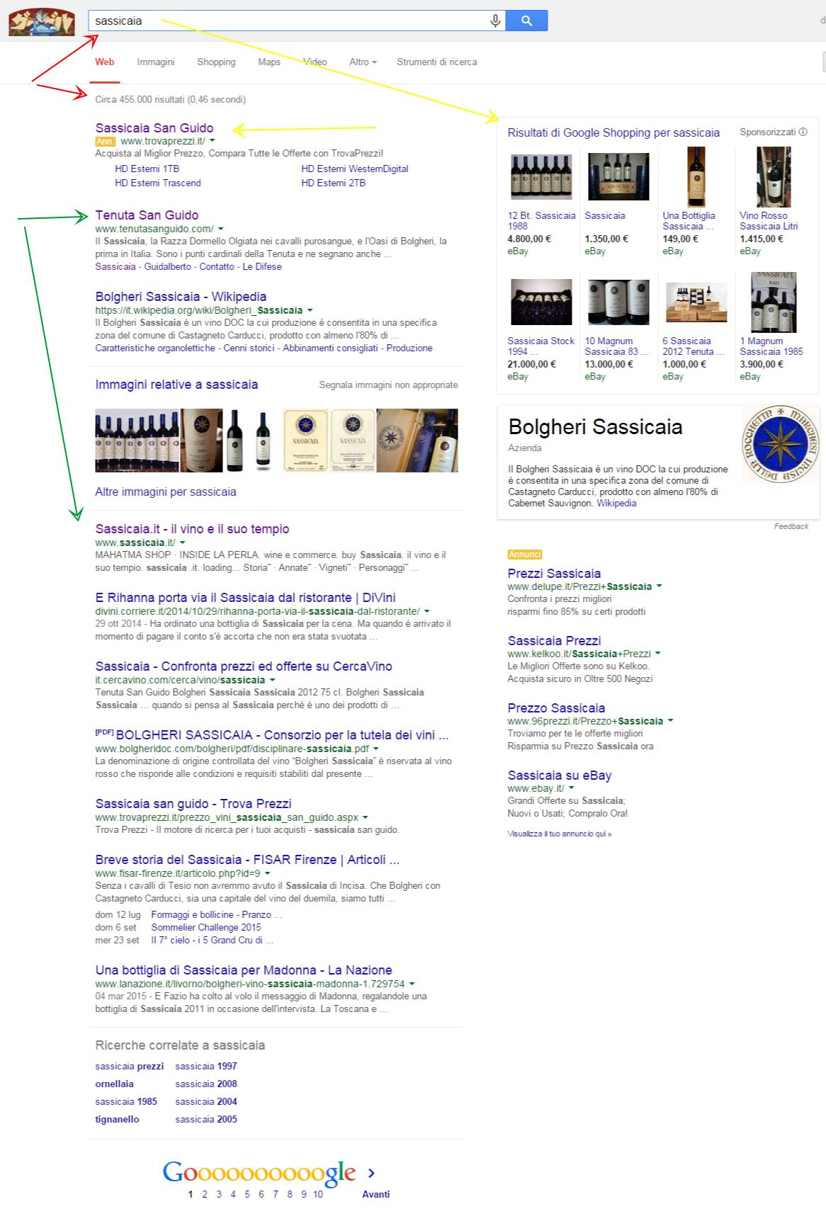 sassicaia - Cerca con Google