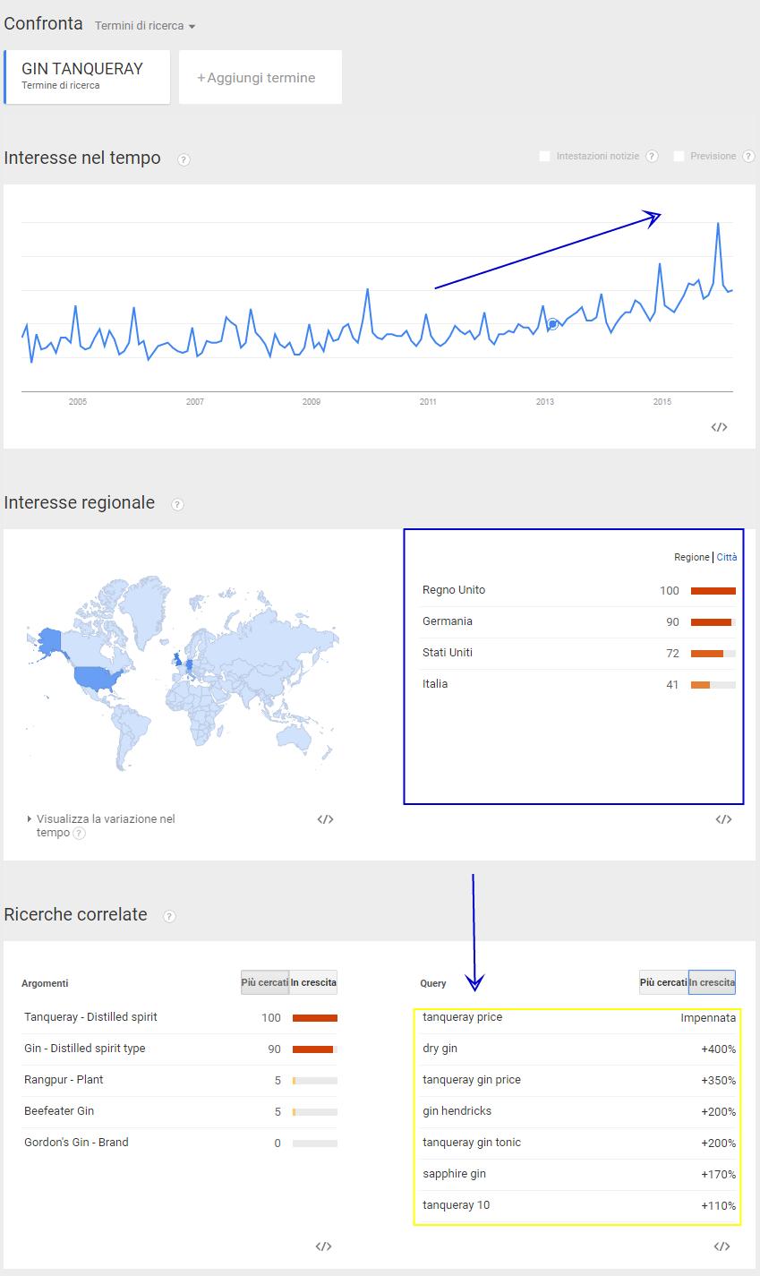 Interesse per Ricerca Google gin tanqueray - Tutto il mondo, 2004 - Presente
