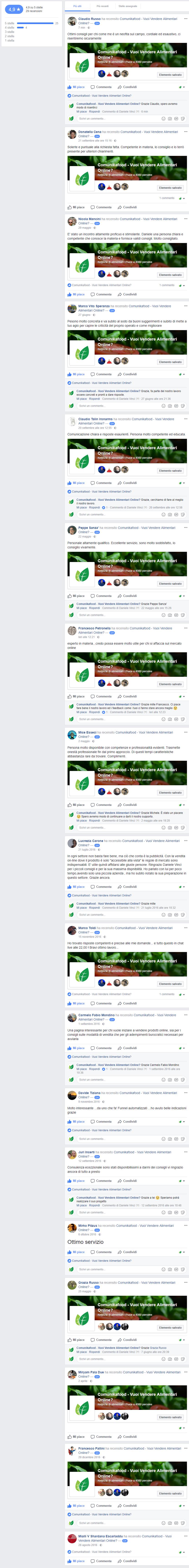 Comunikafood recensioni consulenza e-commerce alimentari comunikafood